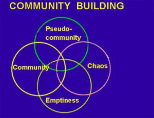 buildingcommunity